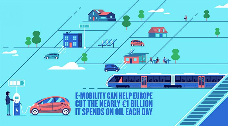AEDIVE se integra como miembro activo en Platform for Electromobility