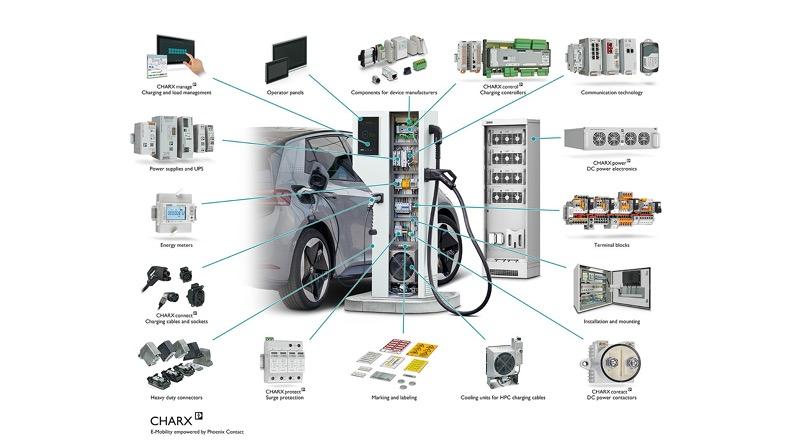 """""""Ofrecemos una solución integral al mercado de la movilidad eléctrica"""""""